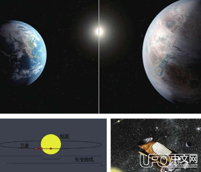 "NASA发现""另一个地球""64 / 作者:伤我心太深 / 帖子ID:20315"