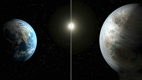 信不信由你,这8个星球有可能存在外星人!86 / 作者:丁侦球 / 帖子ID:63194
