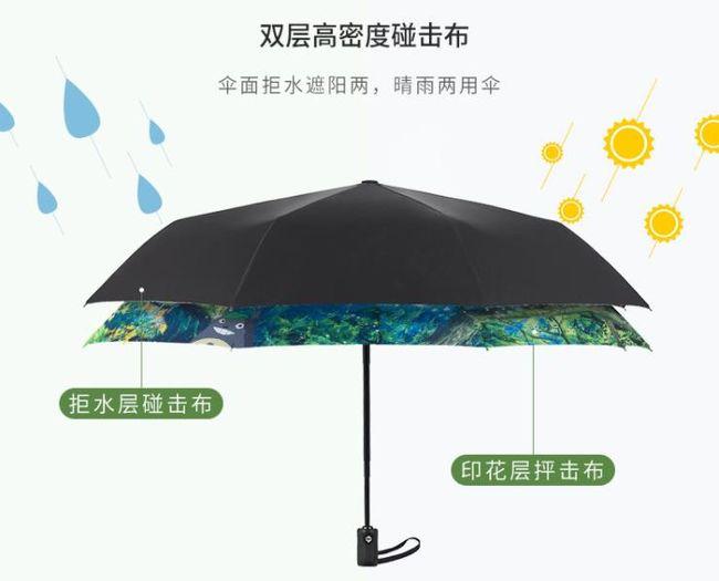 Columbus(OH) umbrella manufacturers